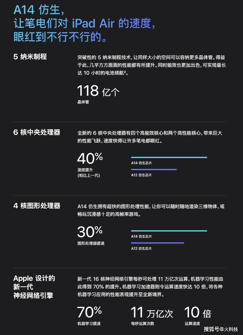 iPhone 12发布倒计时10小时,提前看看最有可能的外观和配置
