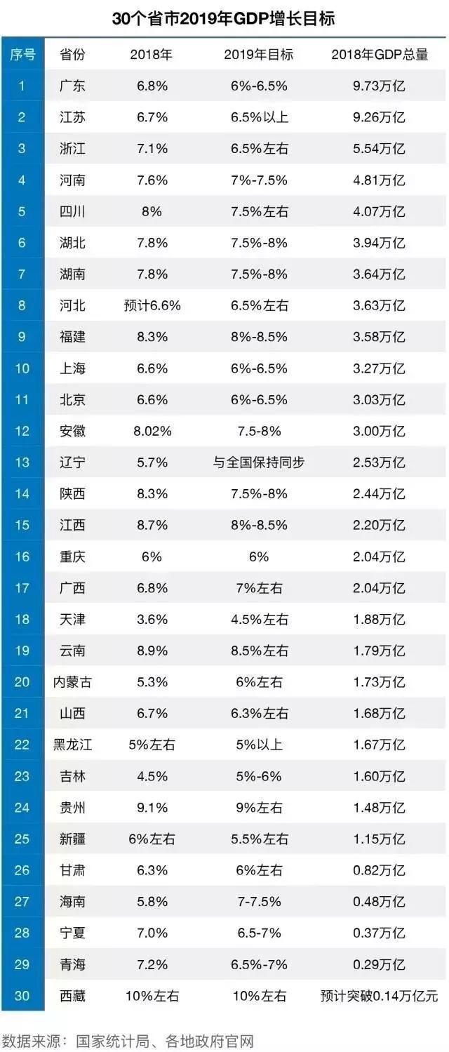 三亚经济总量值_三亚风景图片