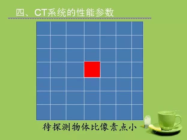 ct原理是什么_磁共振和ct有什么区别