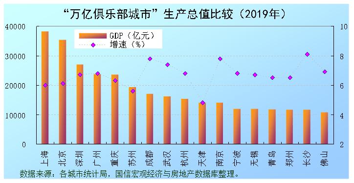 苏州2020年经济总量_苏州园林