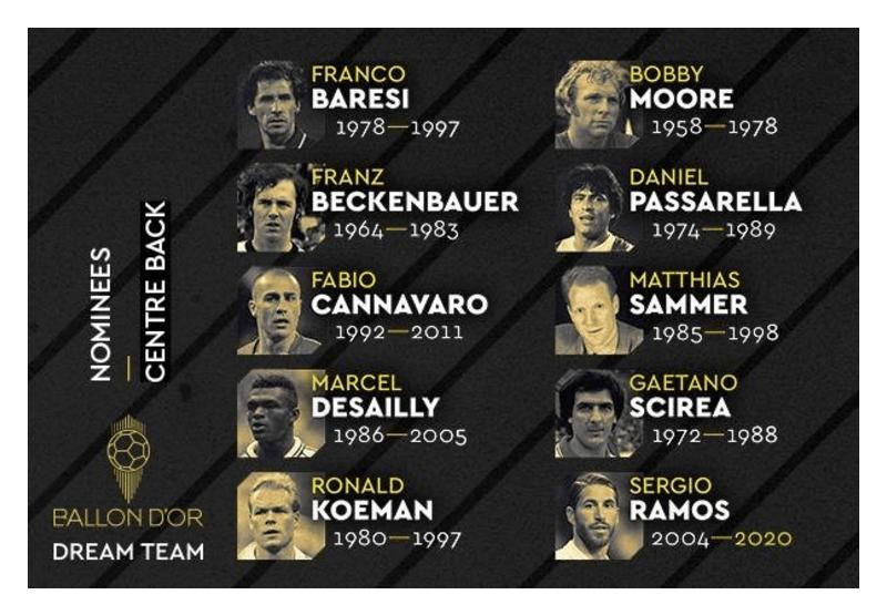 媲美足球皇帝!拉莫斯成历史最佳后卫候选,而球迷却吵起来了