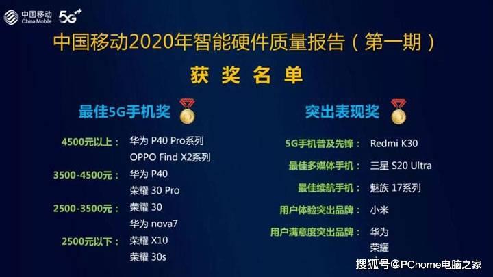 中国移动5G智能硬件质量报告公布 华为荣耀榜上有名