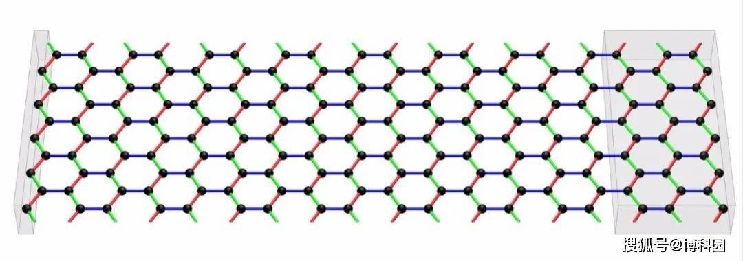 最新突破:发现量子自旋液体中,非常规的自旋输运!