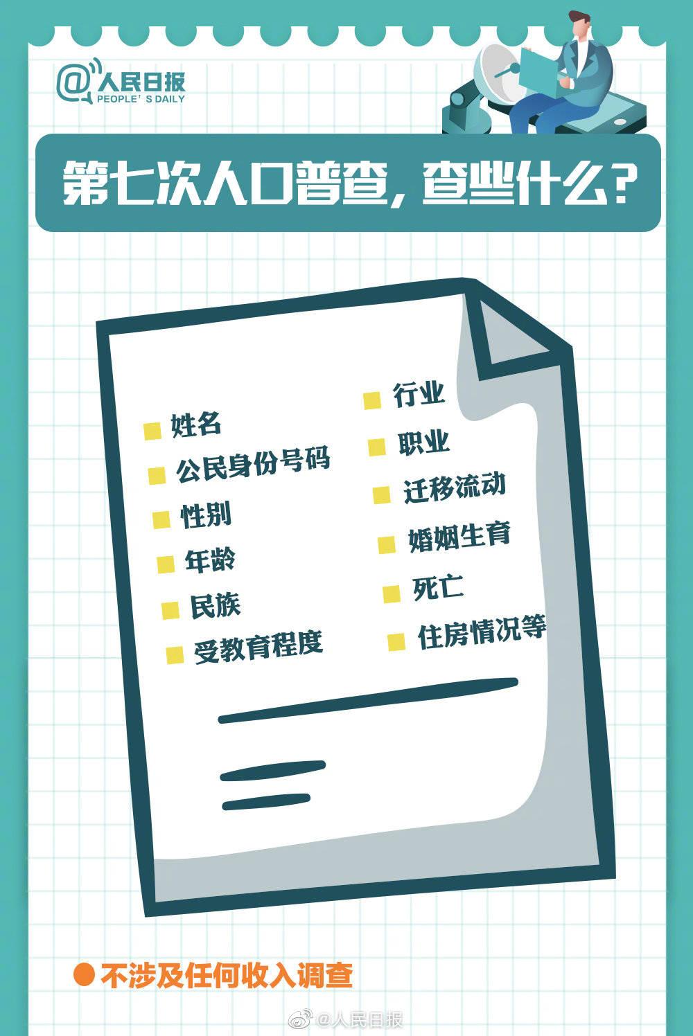 吴江市人口2020总人数口_香港人口2020总人数口