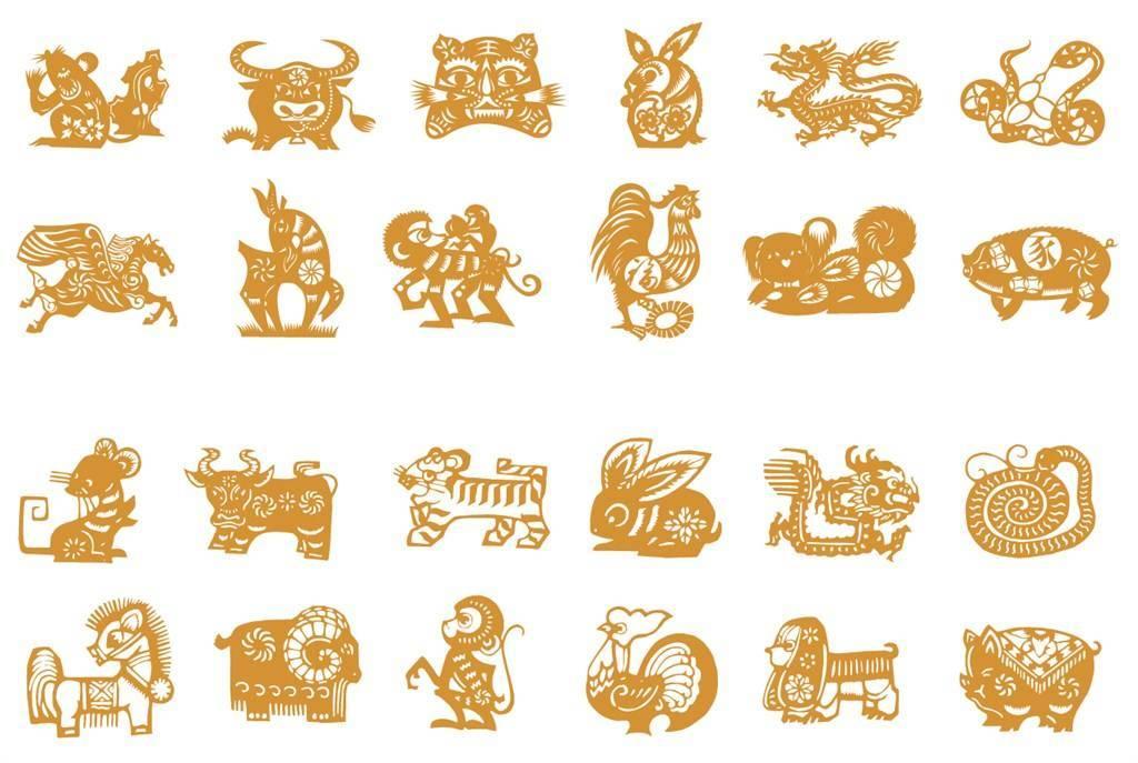 最初的模型形状像十二宫图,已经找到了10个模型,2个模型依赖于每个人