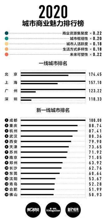 还欠款算gdp吗_以美元计算,中国的GDP排世界第二 以人民币计算还会是第二吗(2)