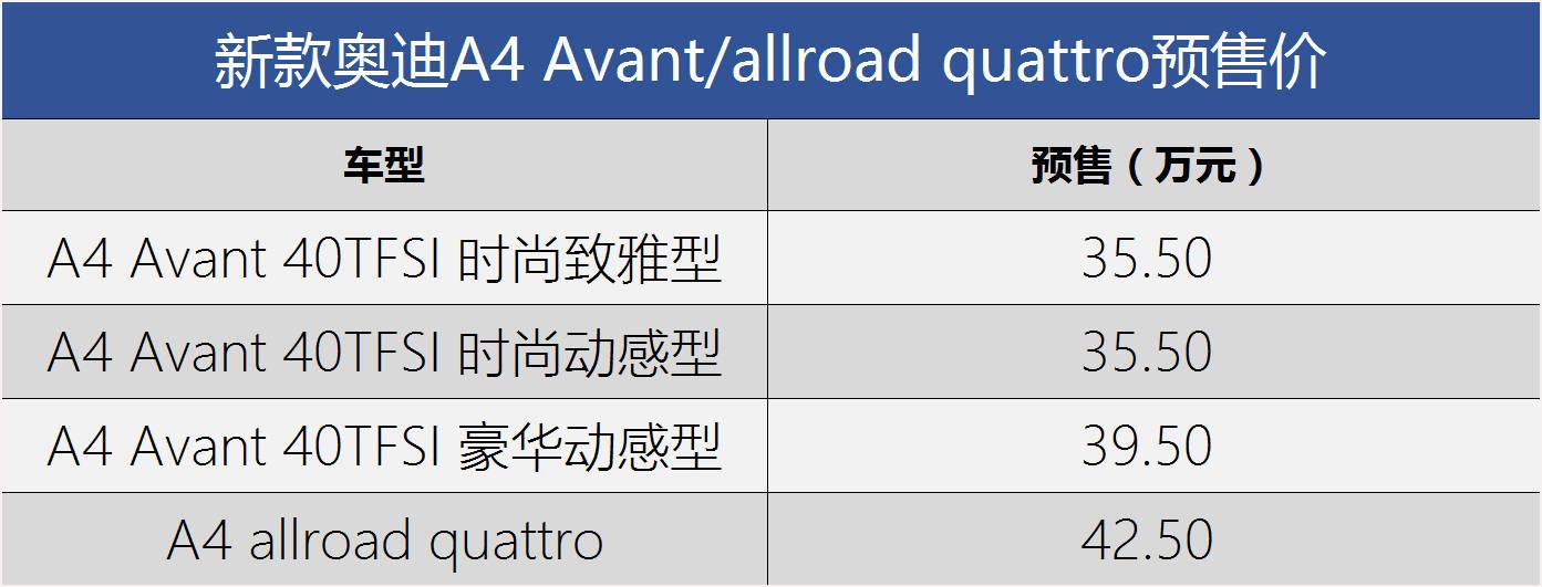 原创全部门大屏!新款奥迪A4旅行车系列预售35.5万