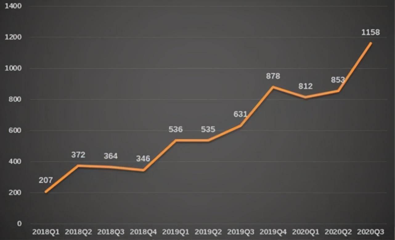 阿里巴巴的经济总量_2015中国年经济总量