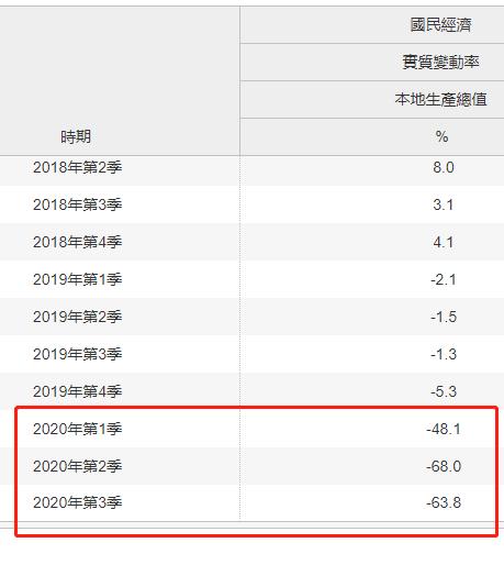 2021香港GDP与澳门GDP_香港澳门回归图片