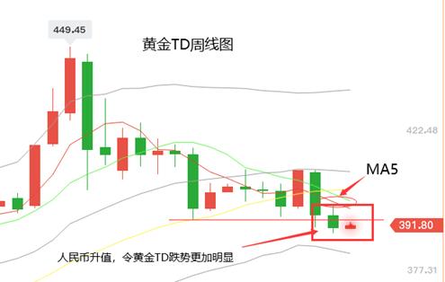 黃力晨周评:美国财政刺激谈判进展 决定金银价格短期走势