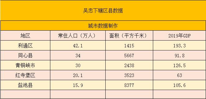 nx宁夏经济总量_宁夏农村经济图片