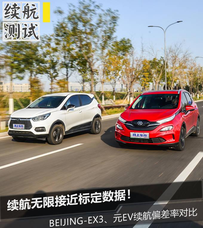 续航能力无限接近标定数据!北京-EX3/元电动汽车续航离差率比较