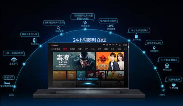 原创             海外权威媒体连续三年颁奖中国电视,这项新技术很关键