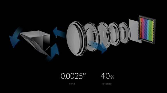 液态镜头或明年量产 华为P50系列有望首发 主要用在长焦方面