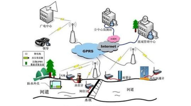人口监测预警_地质灾害监测预警系统