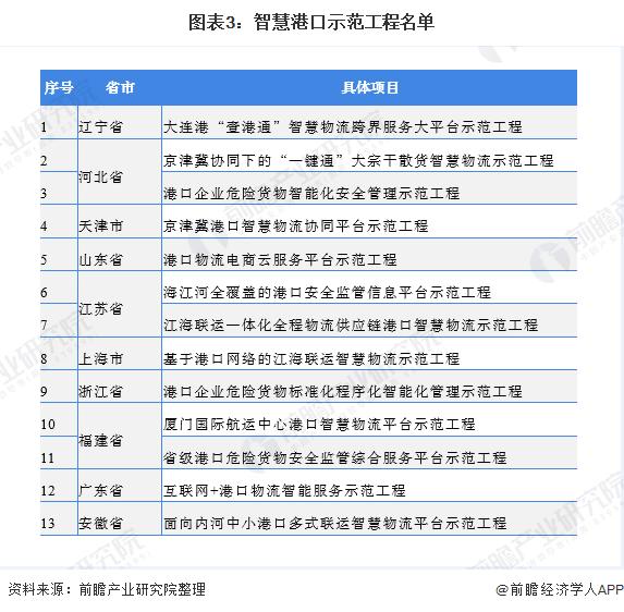 中国有多少人口2020_根据目前我国的人口增长速度,到2020年末我国将会有多少人