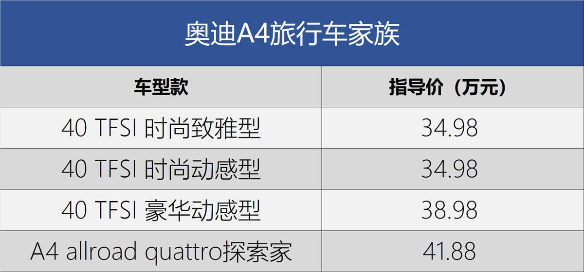 2021款奥迪A4旅行车家族上市销售3498-4188万元