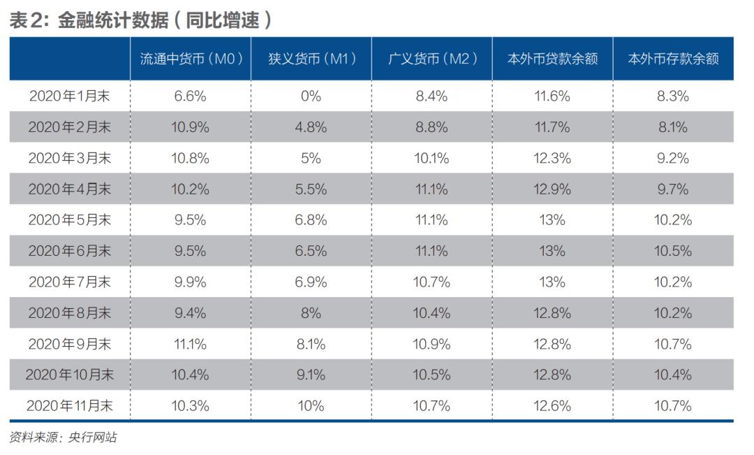 2021中国省多少GDP_2021年,我国GDP预计增长8.5 ,大国中最高 那美俄 日韩呢