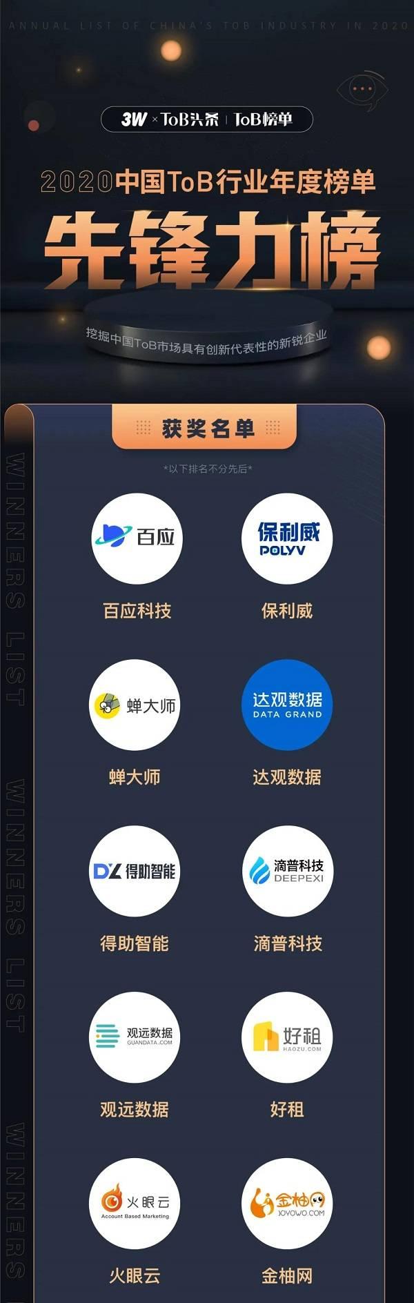 行业年度榜单出炉!保利威获评2020中国ToB行业年度先锋力榜企业