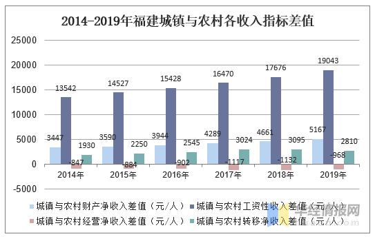 人均消费性支出_公共消费性支出的图片