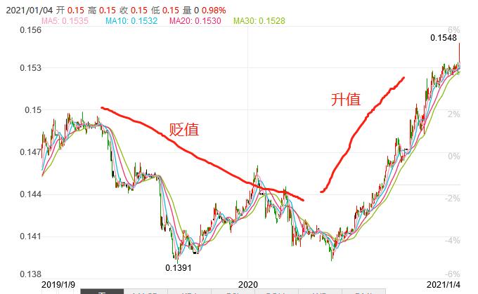 2020中国gdp 美国_中国gdp超过美国预测
