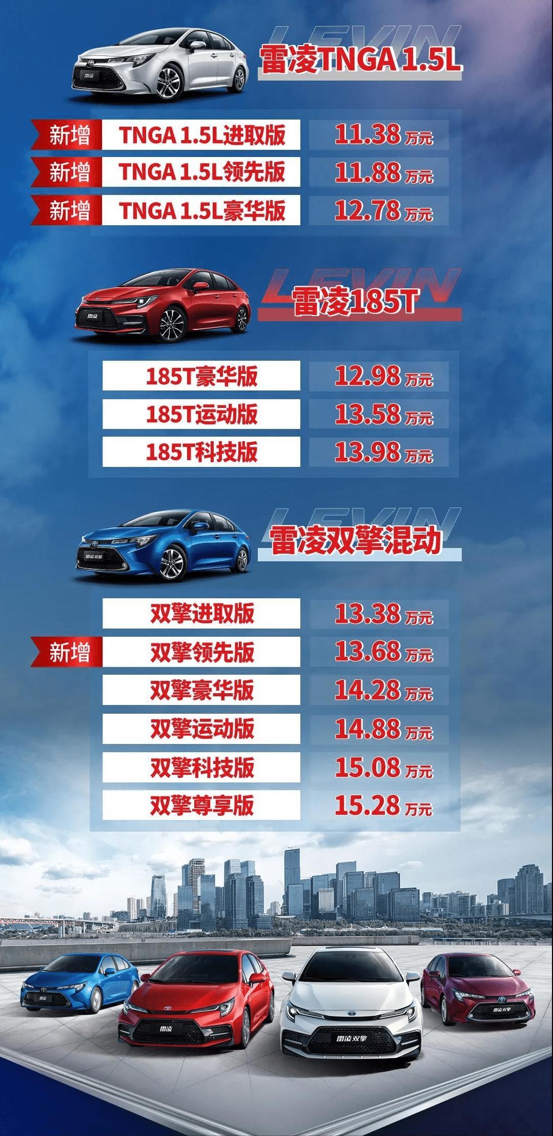 最初的三缸雷凌上市了,从11.38万开始。相信丰田的人准备好买了吗?