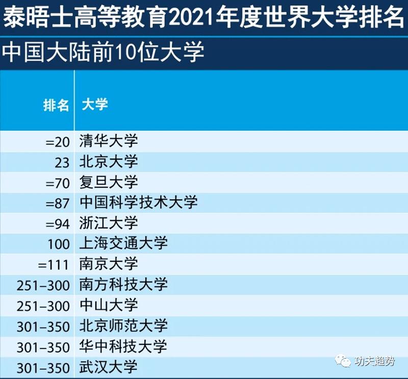 中国经济第一省,正在疯狂建大学