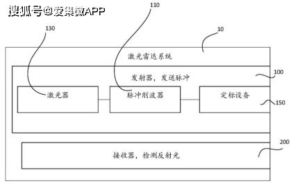 【专利解密】华为光脉冲削波器,为人眼提供安全保障