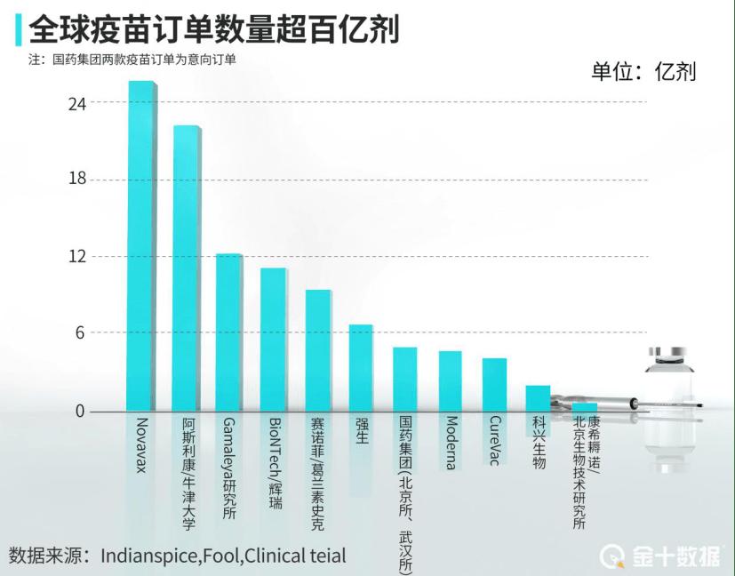 美疫苗隐患频发,80%受访医护拒绝接种!又一国紧急授权中国疫苗  第3张