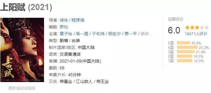 章子怡演15岁少女被吐槽,《上阳赋》口碑两极分化,仅拿到6分!  第2张