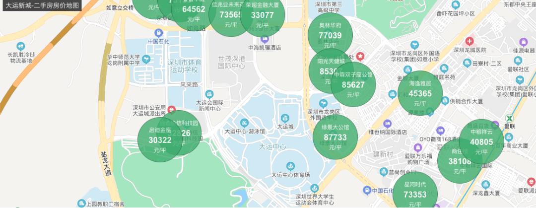 二手成交逼近8.5万的大运,要填平城市副中心的价差了吗?