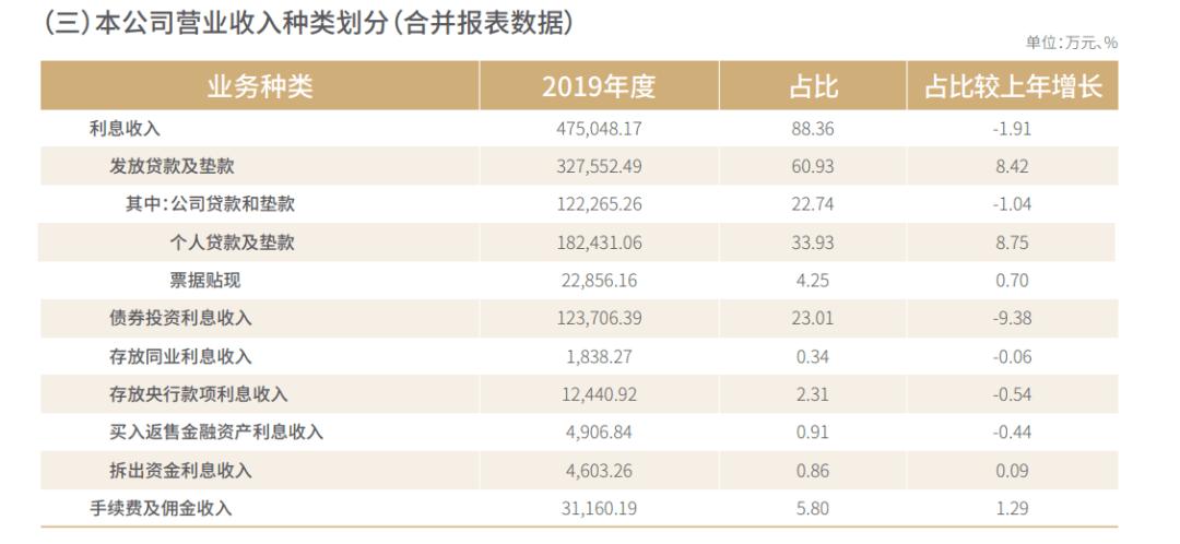 瑞丰银行近日IPO过会,3年前曾被证监会取消审核