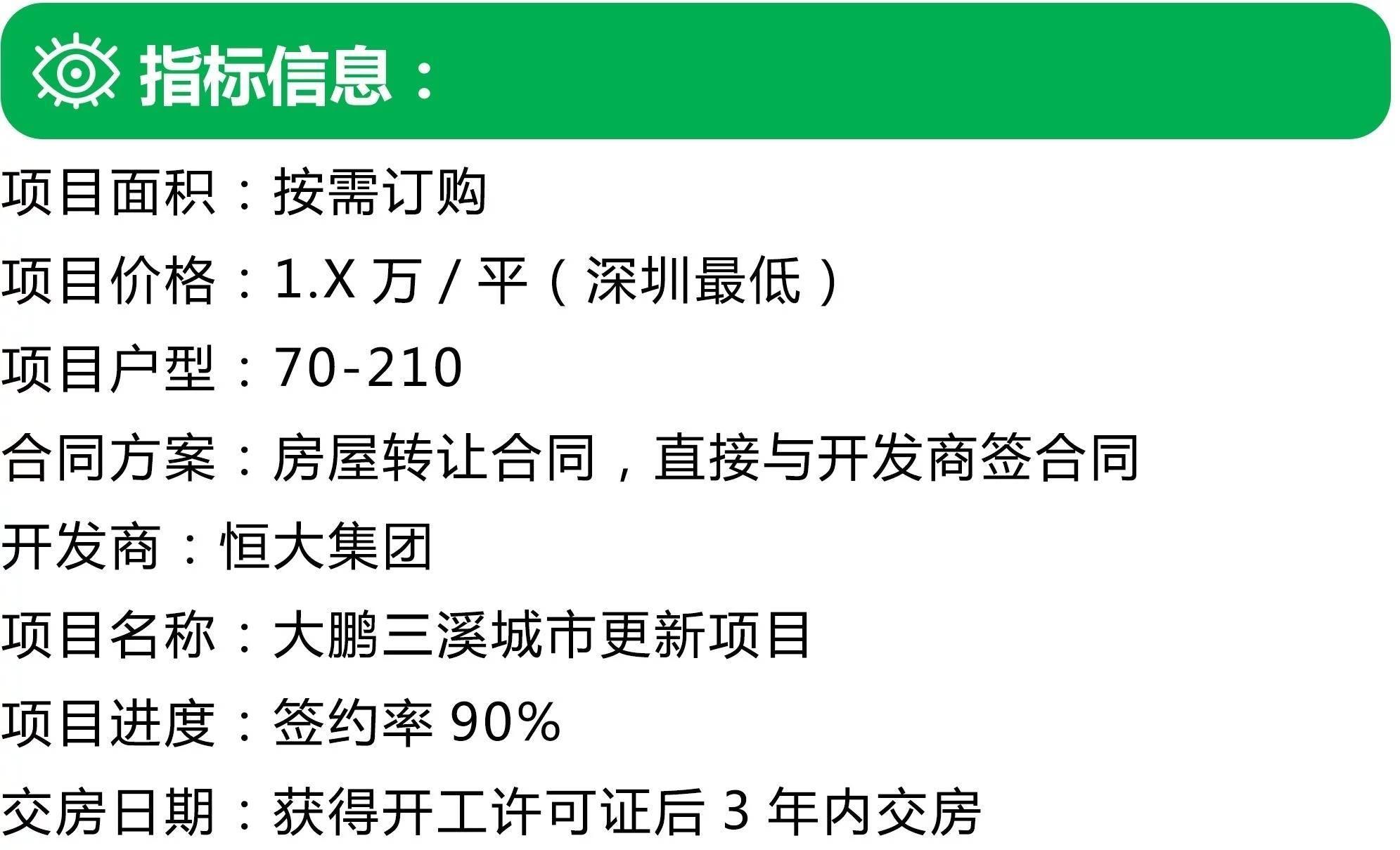 '乐鱼体育app' 三溪村旧改最新动态及项目现场!