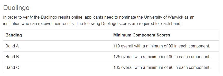 2021年英国留学,这些大学依然能用多邻国成绩申