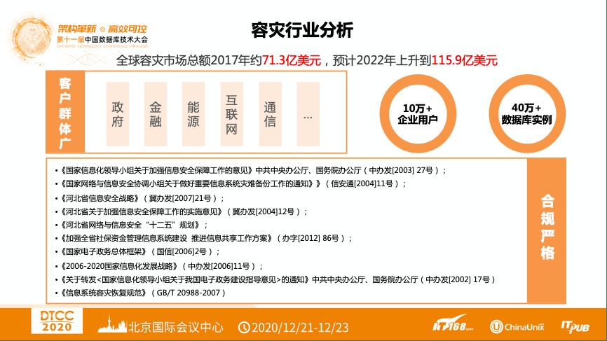 DTCC 2020 | 阿里云张鑫:阿里云云原生异地多活解决方案