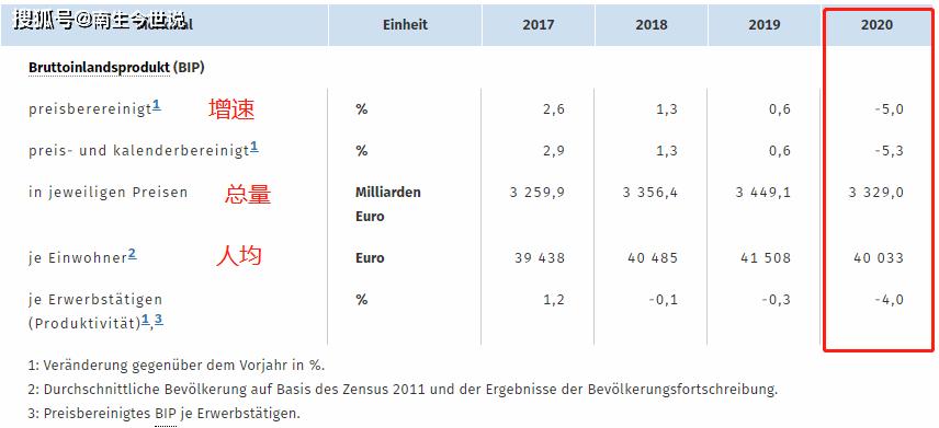 德国gdp 2020_德国牧羊犬