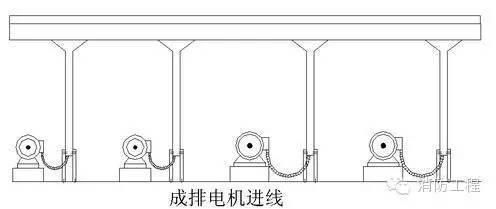 消防工程最全的施工方案流程细节,图文介绍!重点!