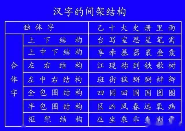 去最全的电子版汉字笔顺正确写法,家长收藏