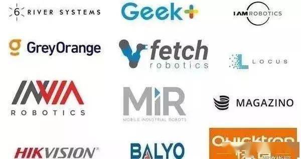 《【天富手机版登录地址】全球仓储自动化50强,5家中国企业入围!》