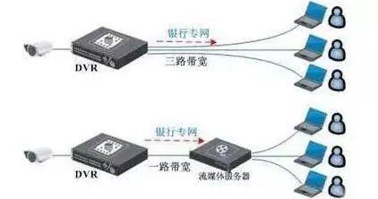 香港服务器速度怎么样?