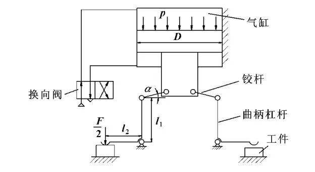 固定式的铰杆-杠杆增力双工位气动夹具图片