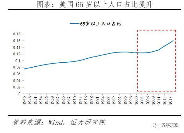 扩张性财政政策对经济总量的影响因素