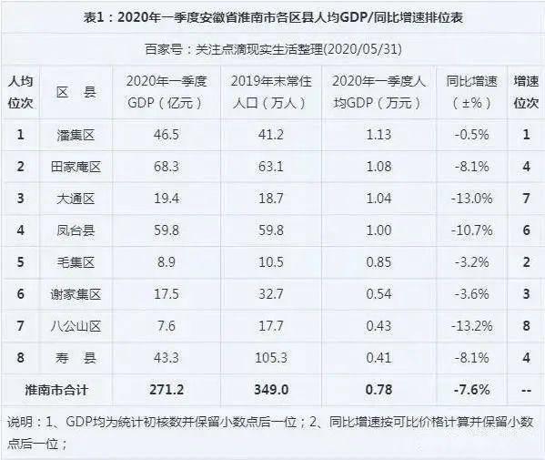 北海市各区县人均GDP_北海市人民医院图片