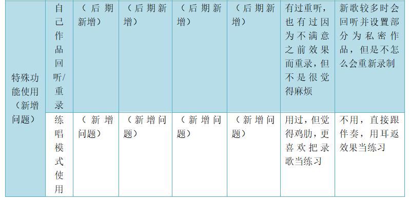 米科测评-ITMI社区-产物分析 | 全民K歌,居然也可以玩排位(21)