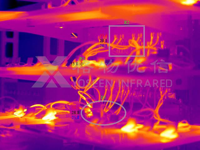 红外热像仪如何高效监测配电设备