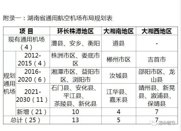 醴陵城区规划图