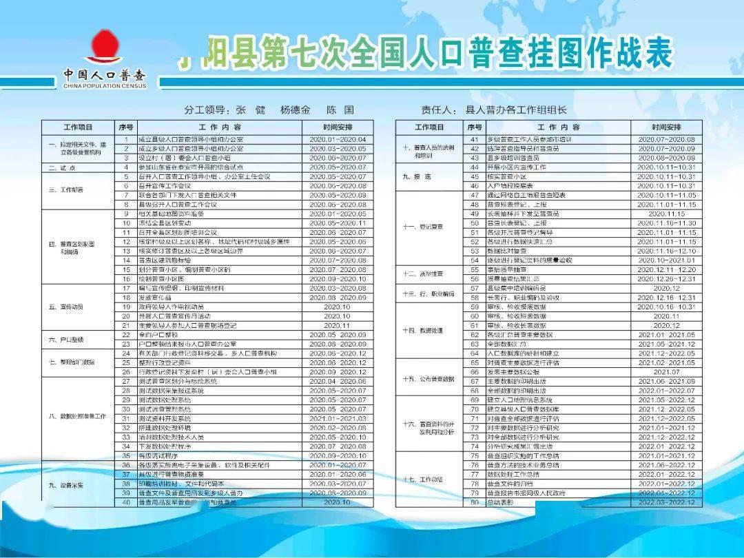 宁阳人口_面试人员名单来了!宁阳事业单位公开招聘笔试资格审查公告发布!