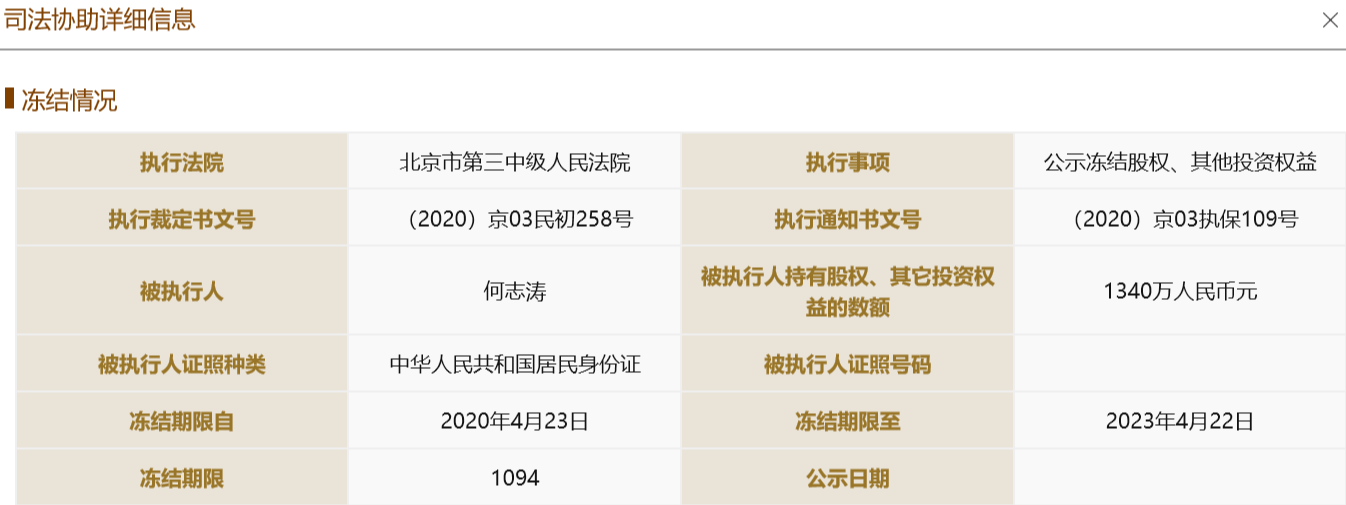 起底80后富豪何志涛:一纸限制消费令背后的资金迷局