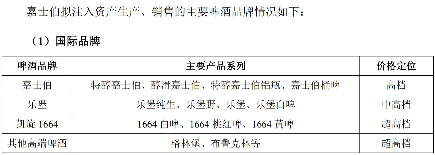 """重庆啤酒网红品牌""""夺命大乌苏""""将走入资本市场嘉士伯拟向重庆啤酒注入11家酒厂"""