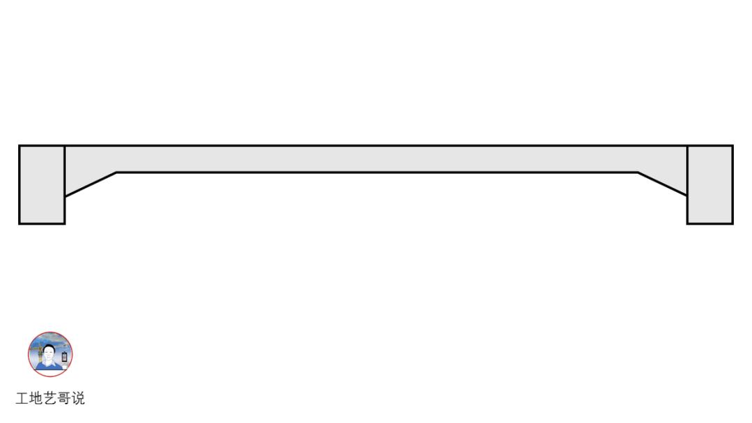 结构钢筋89种构件图解一文搞定,建议收藏!